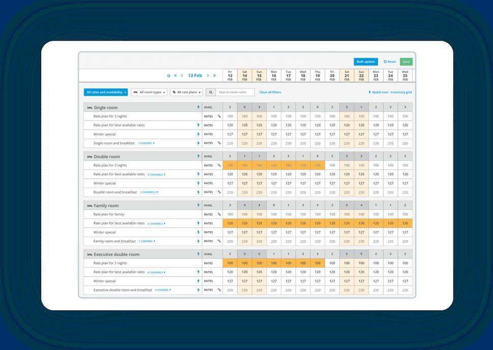 Channel manager - Siteminder - gestion OTA disponibilité et prix
